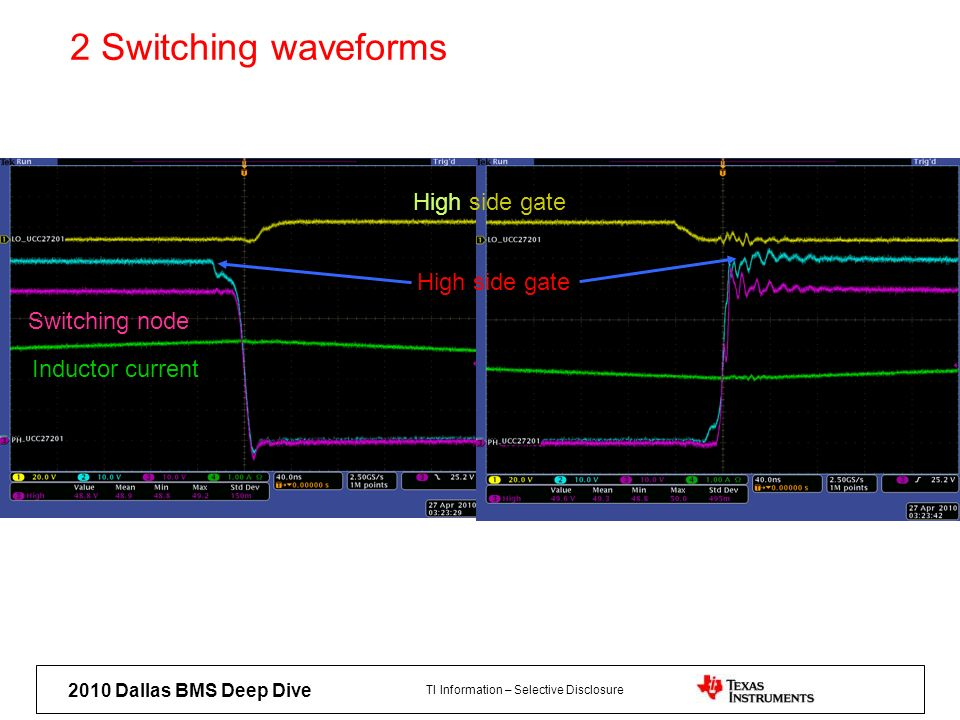 2 Switching waveforms High side gate High side gate Switching node