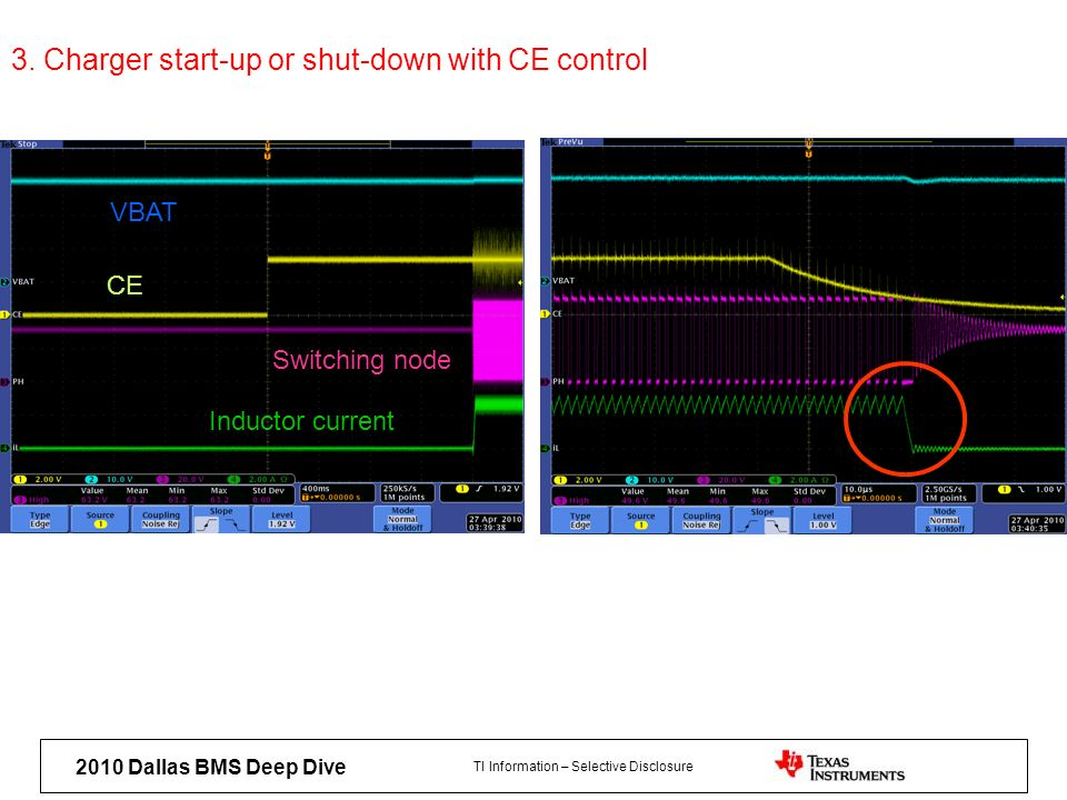 3. Charger start-up or shut-down with CE control