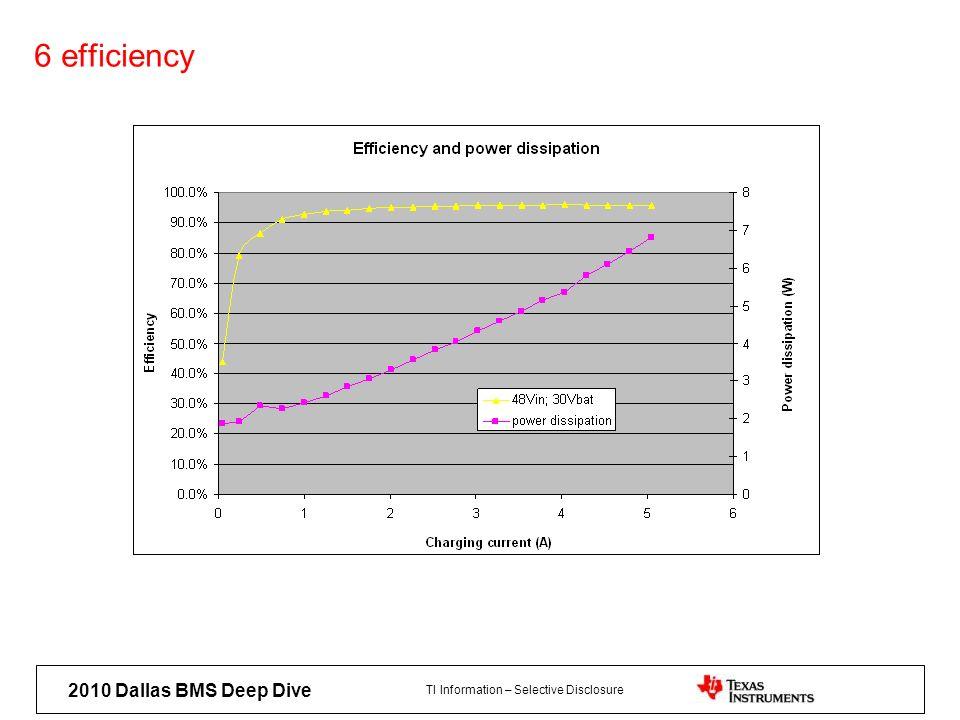 6 efficiency