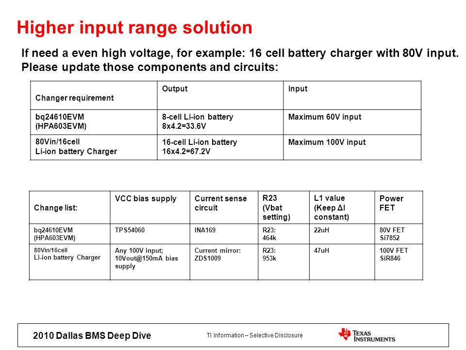 Higher input range solution