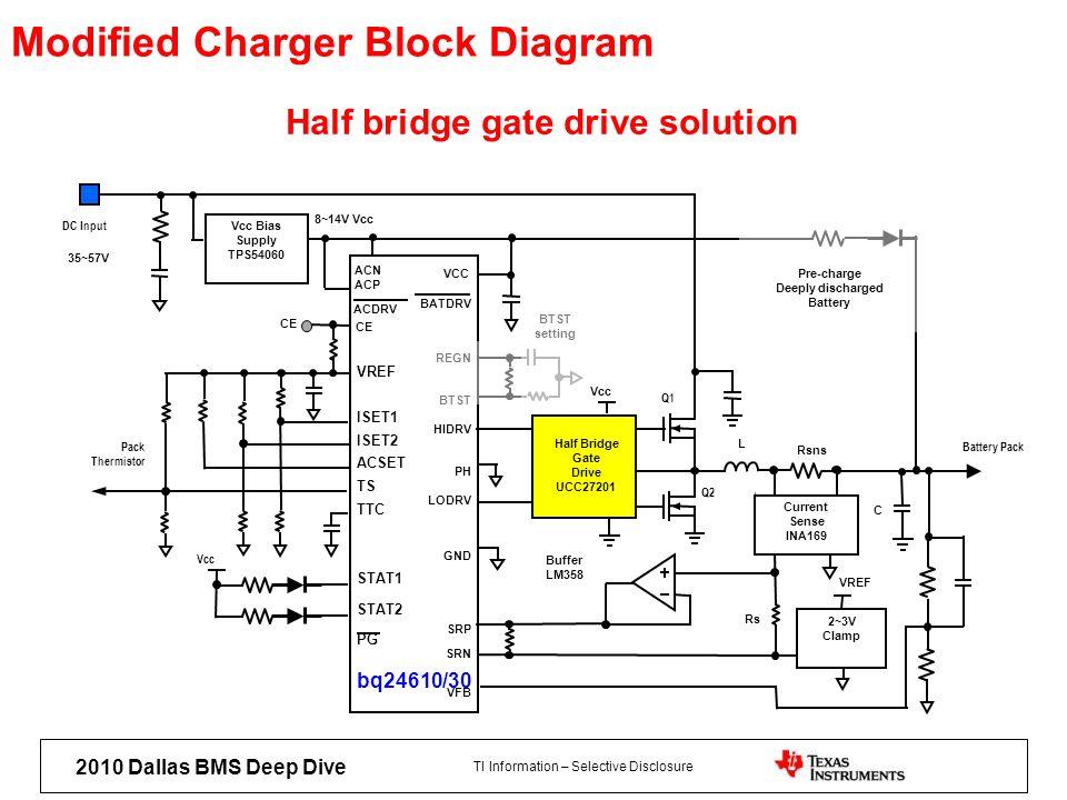 Half bridge gate drive solution