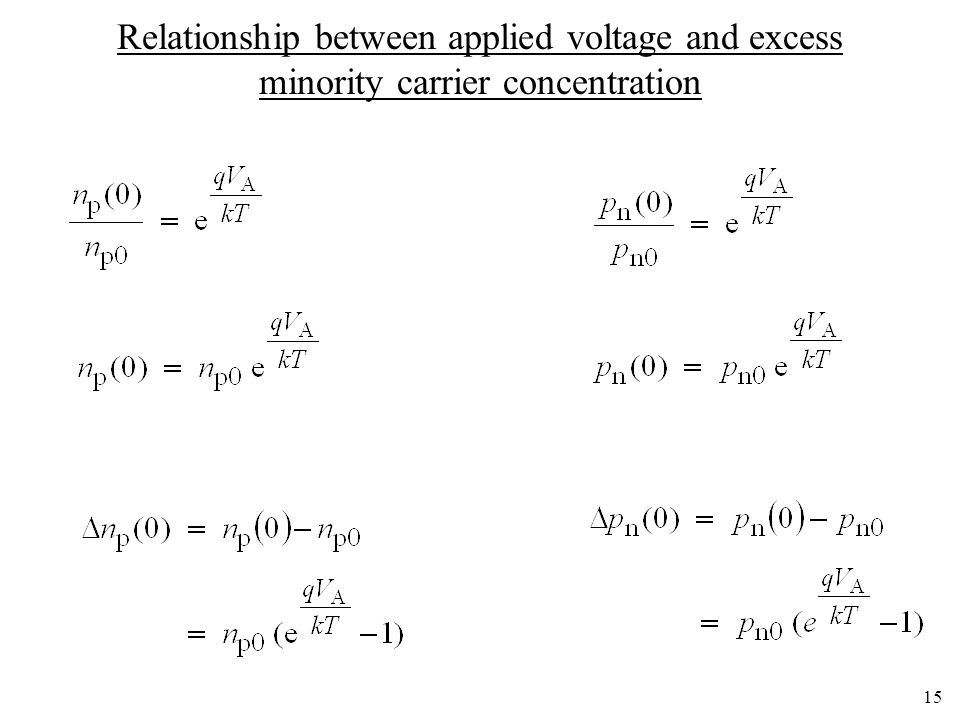 Relationship between applied voltage and excess minority carrier concentration