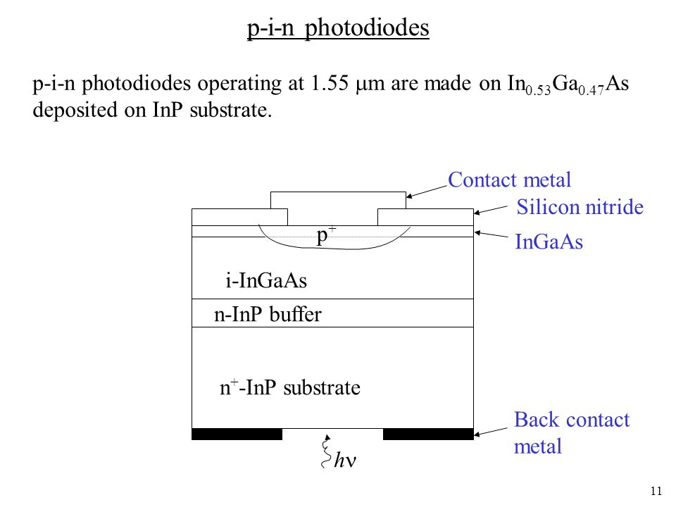 p-i-n photodiodes p-i-n photodiodes operating at 1.55 m are made on In0.53Ga0.47As deposited on InP substrate.