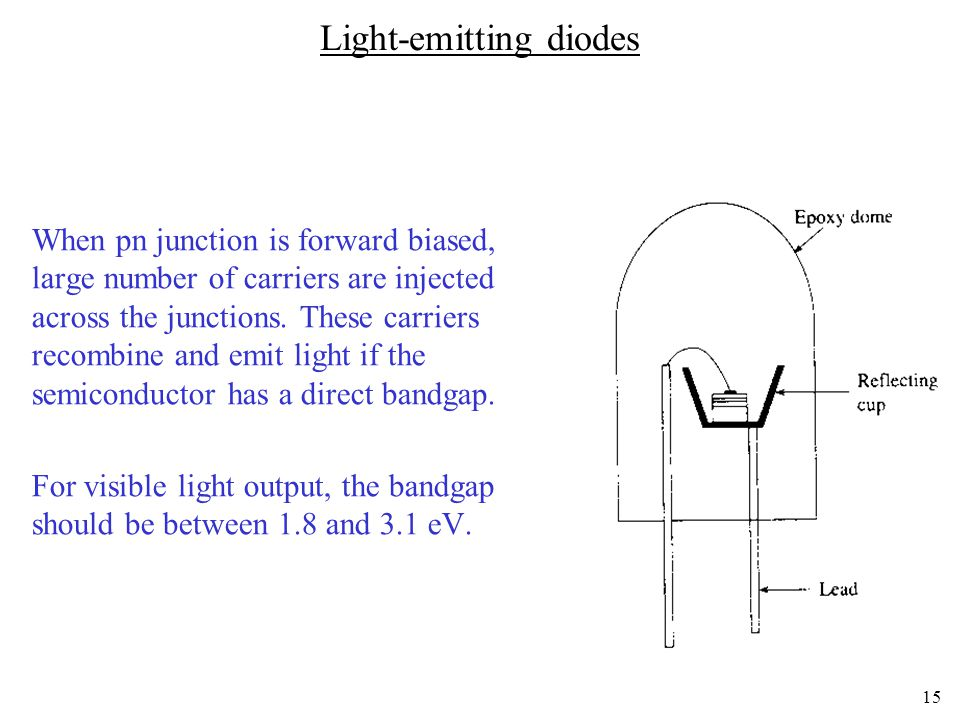 Light-emitting diodes