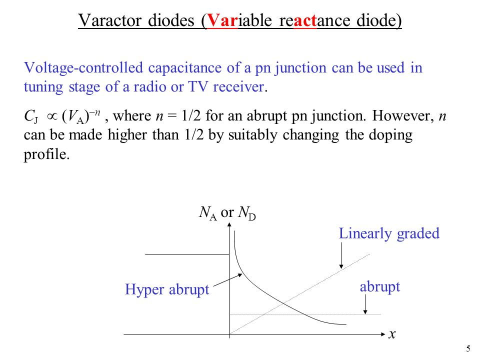 Varactor diodes (Variable reactance diode)