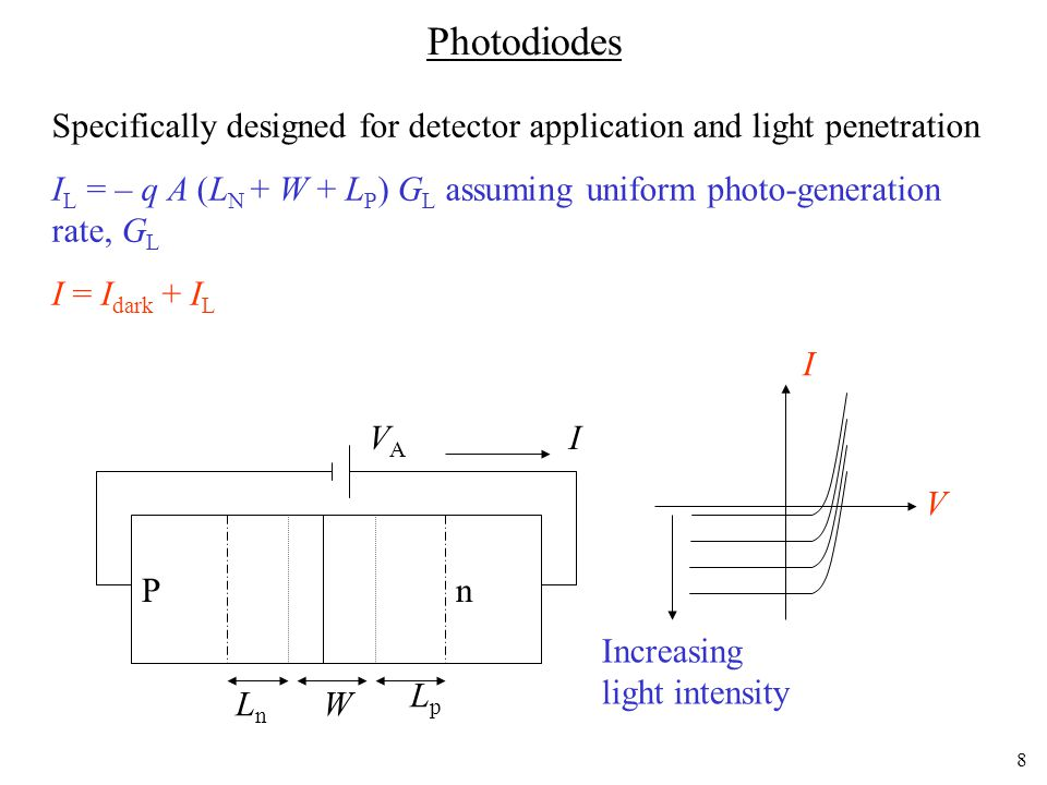 Photodiodes Specifically designed for detector application and light penetration.