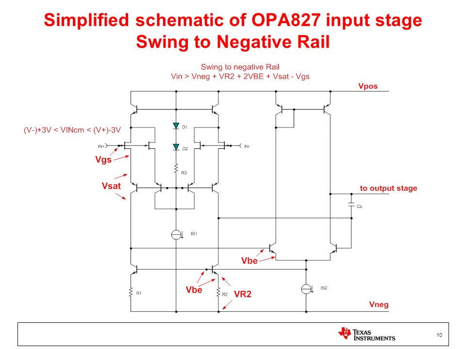 Simplified schematic of OPA827 input stage Swing to Negative Rail