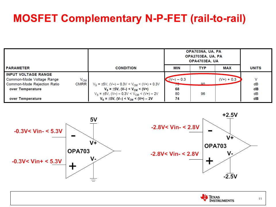MOSFET Complementary N-P-FET (rail-to-rail)