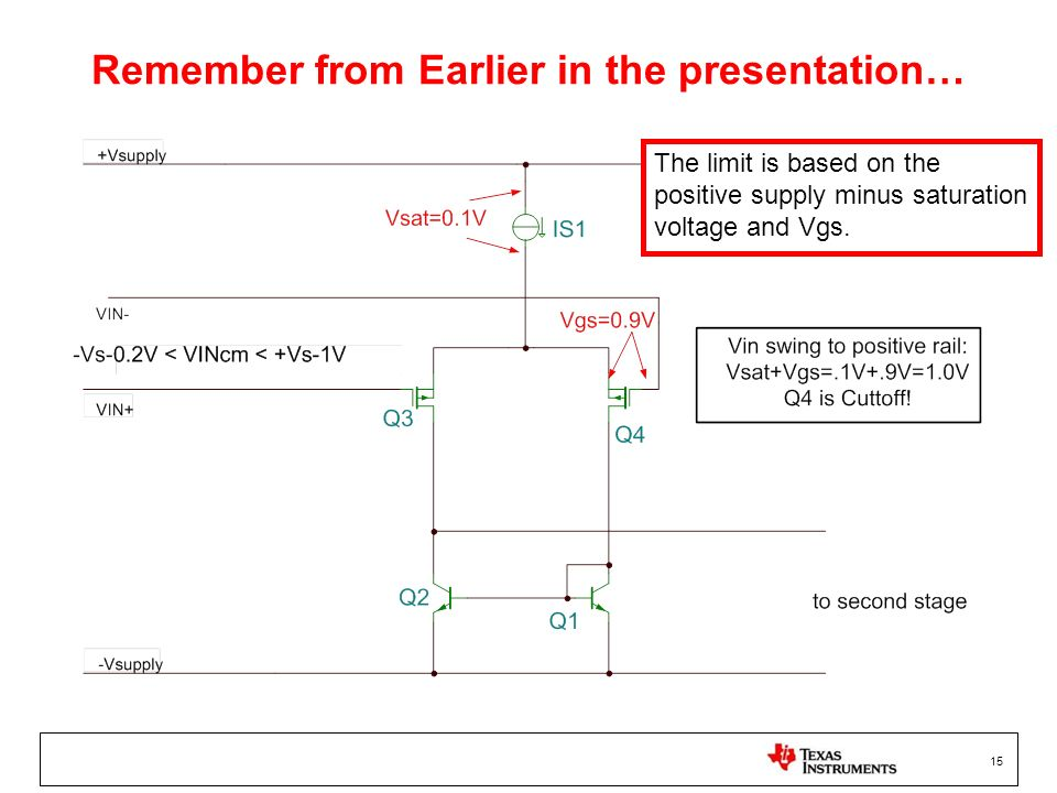 Remember from Earlier in the presentation…