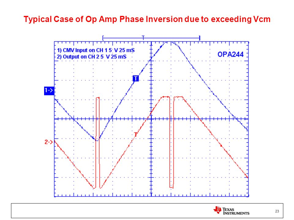 Typical Case of Op Amp Phase Inversion due to exceeding Vcm