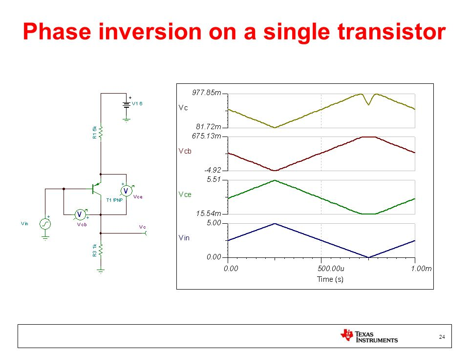 Phase inversion on a single transistor