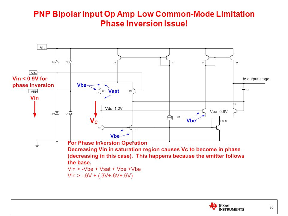 PNP Bipolar Input Op Amp Low Common-Mode Limitation Phase Inversion Issue!