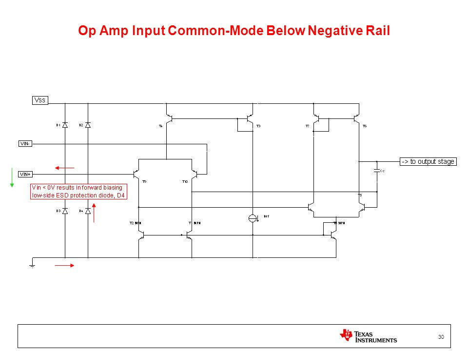Op Amp Input Common-Mode Below Negative Rail