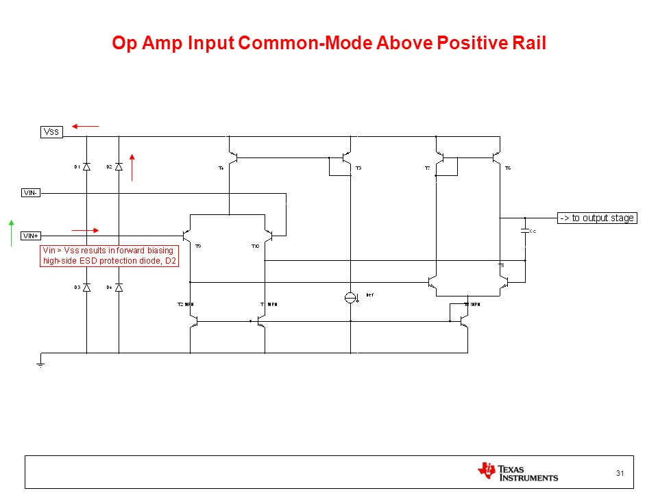 Op Amp Input Common-Mode Above Positive Rail