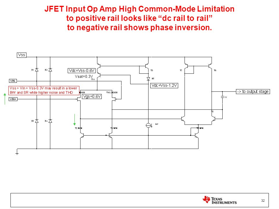 JFET Input Op Amp High Common-Mode Limitation to positive rail looks like dc rail to rail to negative rail shows phase inversion.