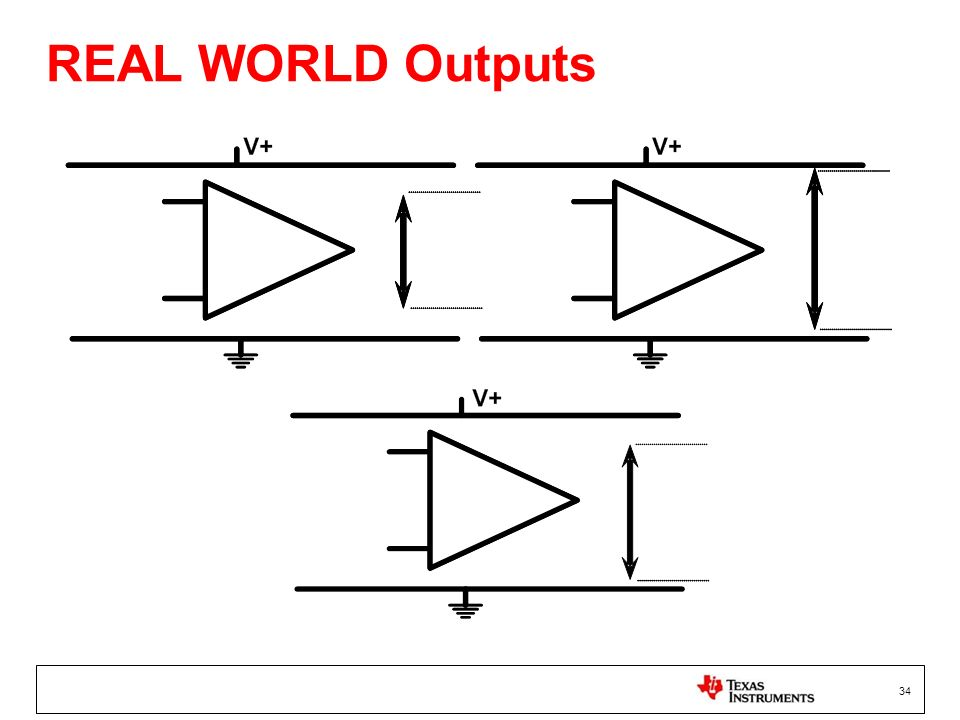 REAL WORLD Outputs