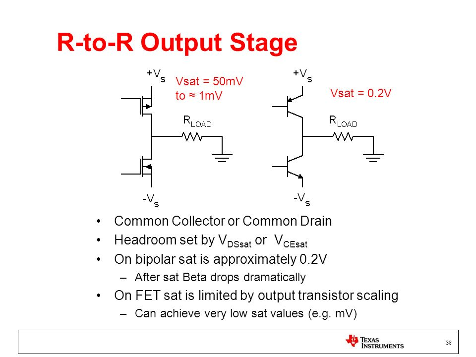 R-to-R Output Stage Common Collector or Common Drain