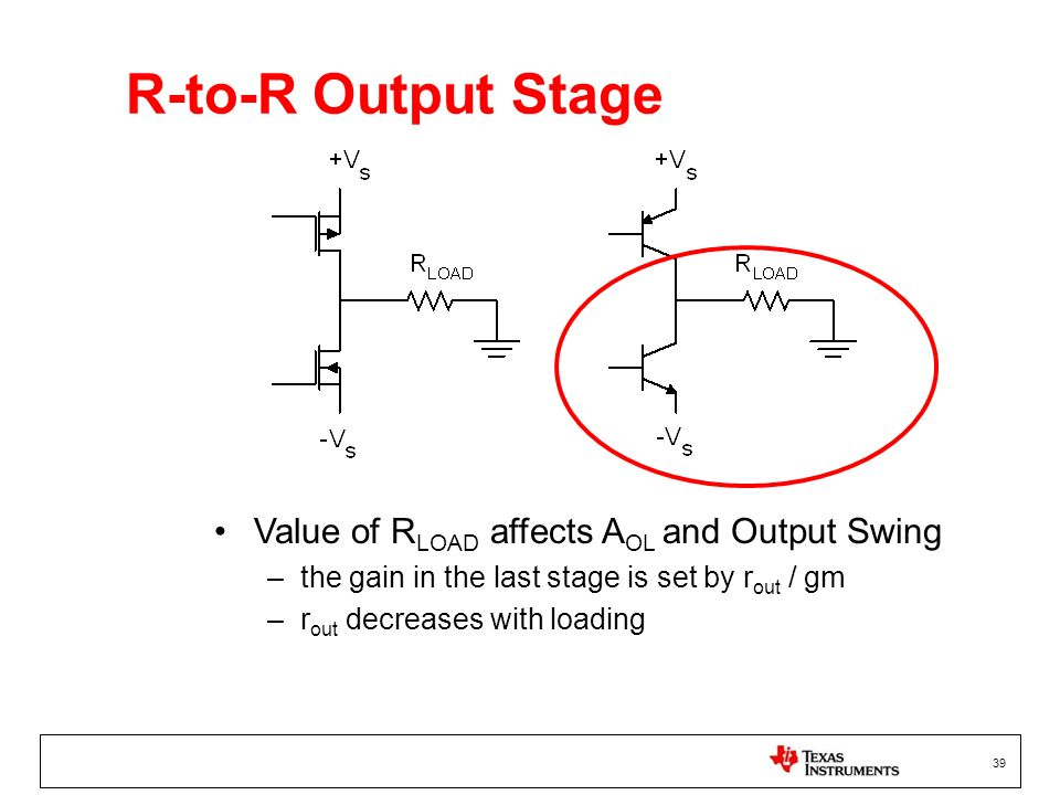 R-to-R Output Stage Value of RLOAD affects AOL and Output Swing