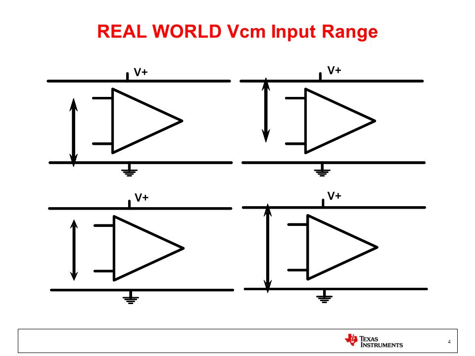 REAL WORLD Vcm Input Range