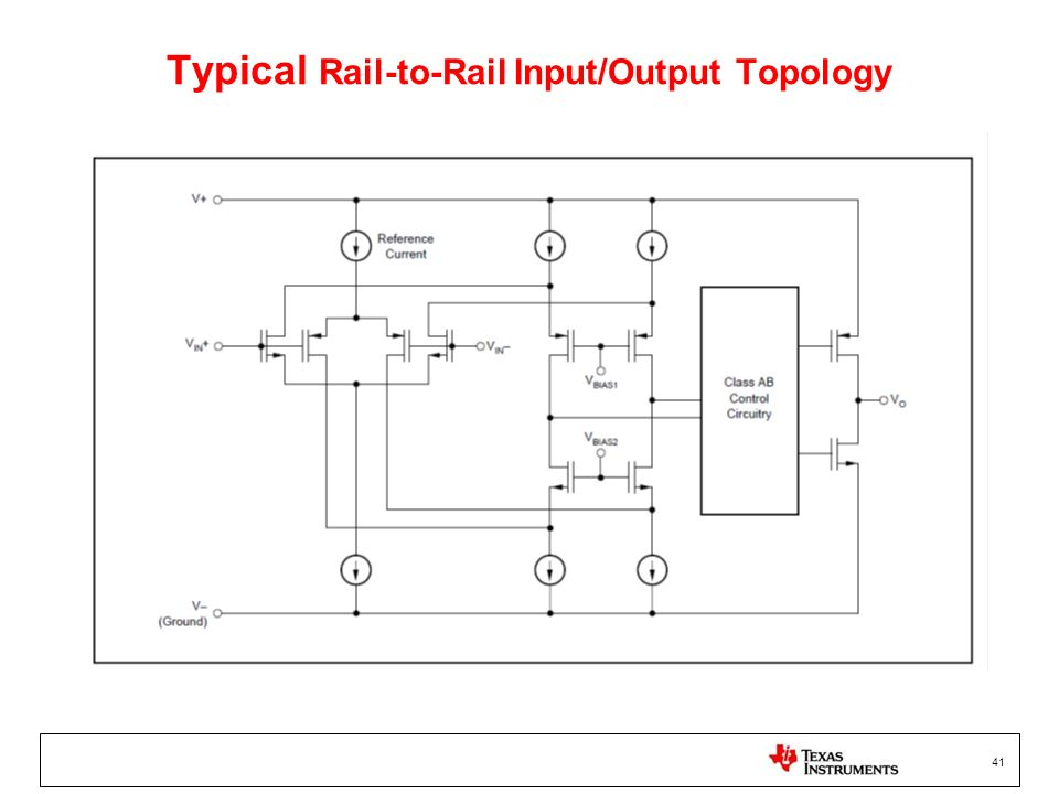 Typical Rail-to-Rail Input/Output Topology