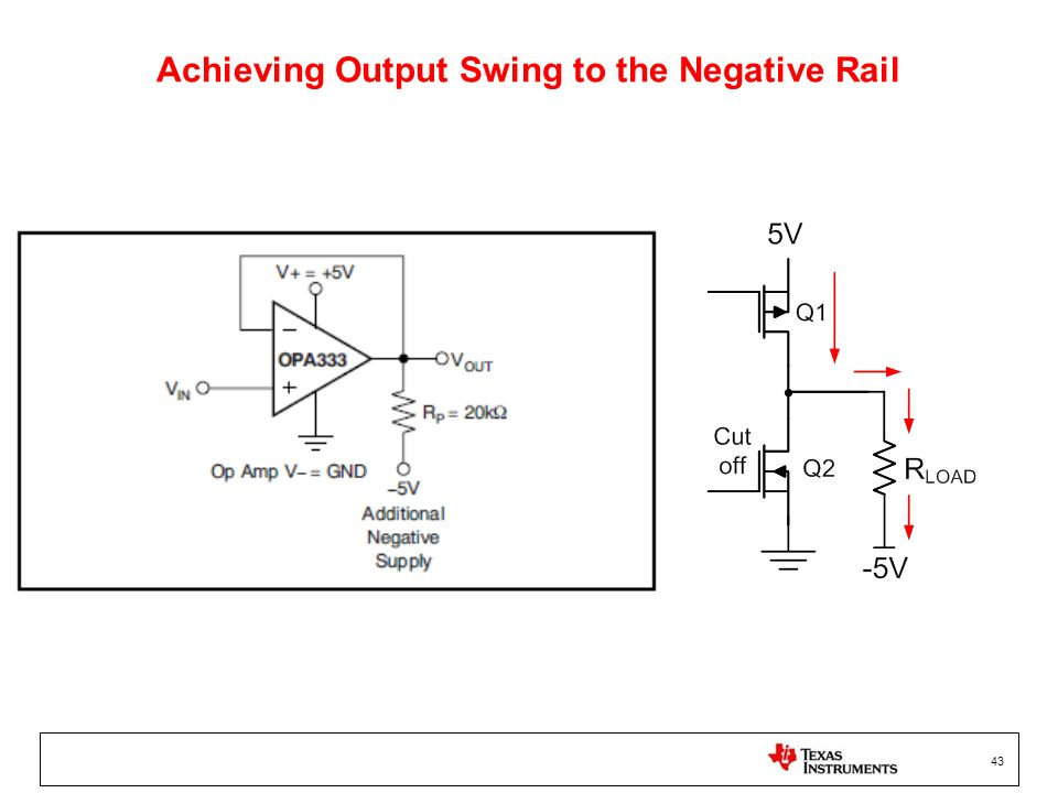 Achieving Output Swing to the Negative Rail