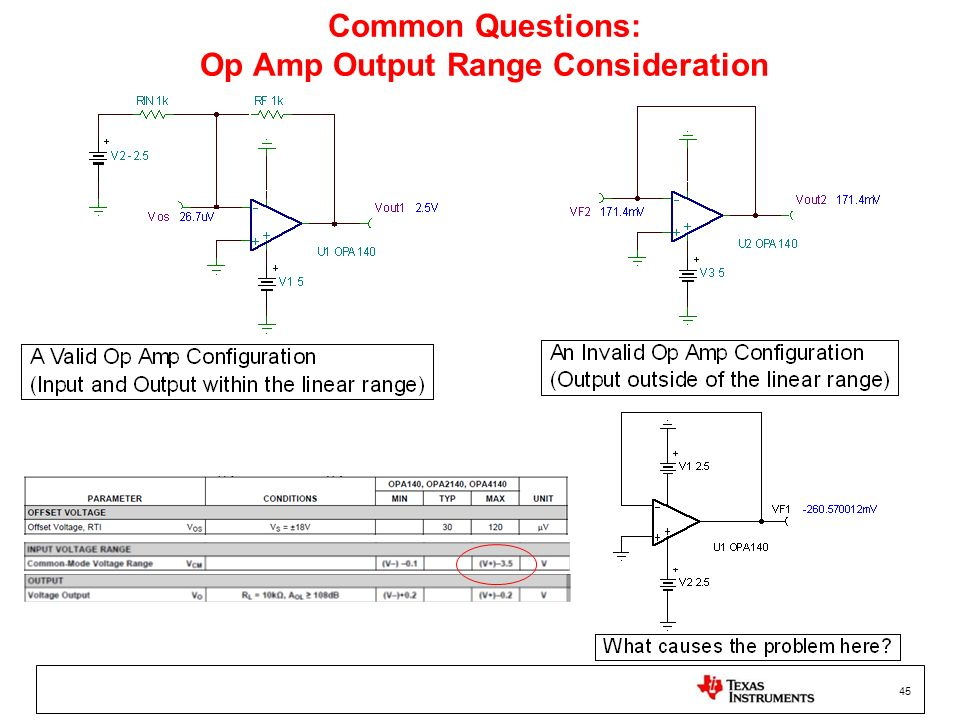 Common Questions: Op Amp Output Range Consideration