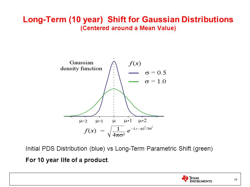 Long-Term (10 year) Shift for Gaussian Distributions (Centered around a Mean Value)