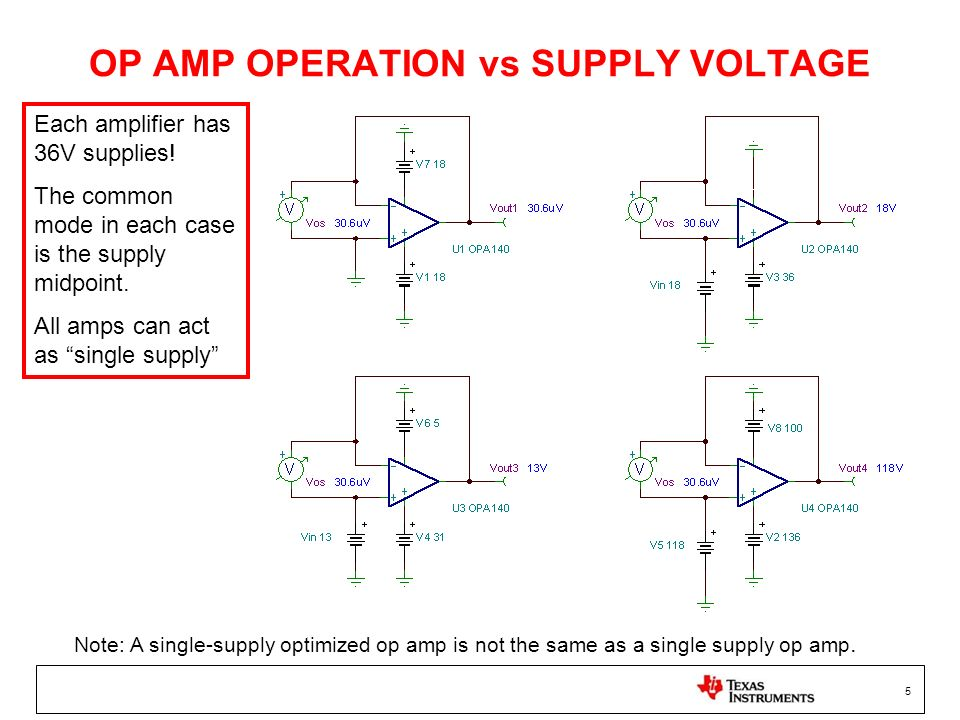 OP AMP OPERATION vs SUPPLY VOLTAGE