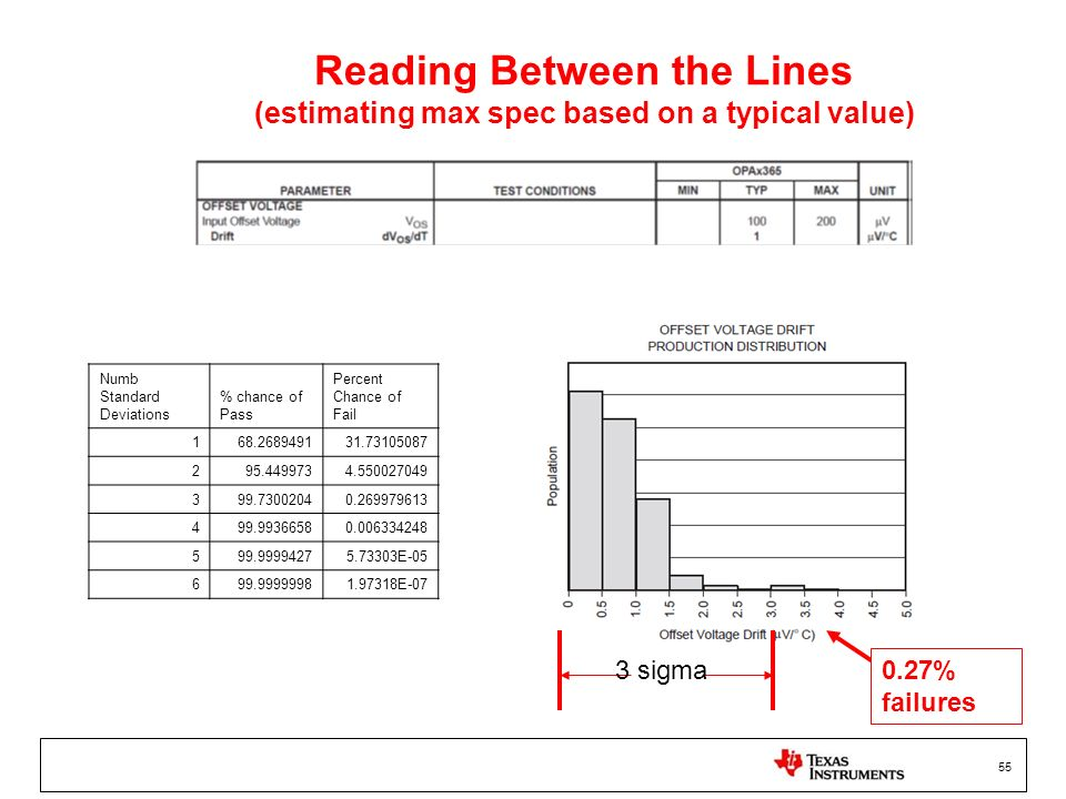 Reading Between the Lines (estimating max spec based on a typical value)