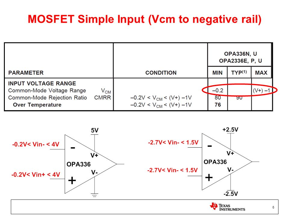 MOSFET Simple Input (Vcm to negative rail)