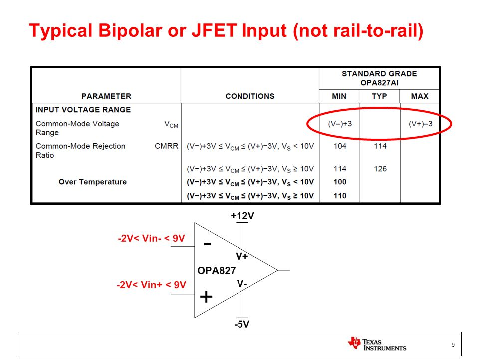 Typical Bipolar or JFET Input (not rail-to-rail)