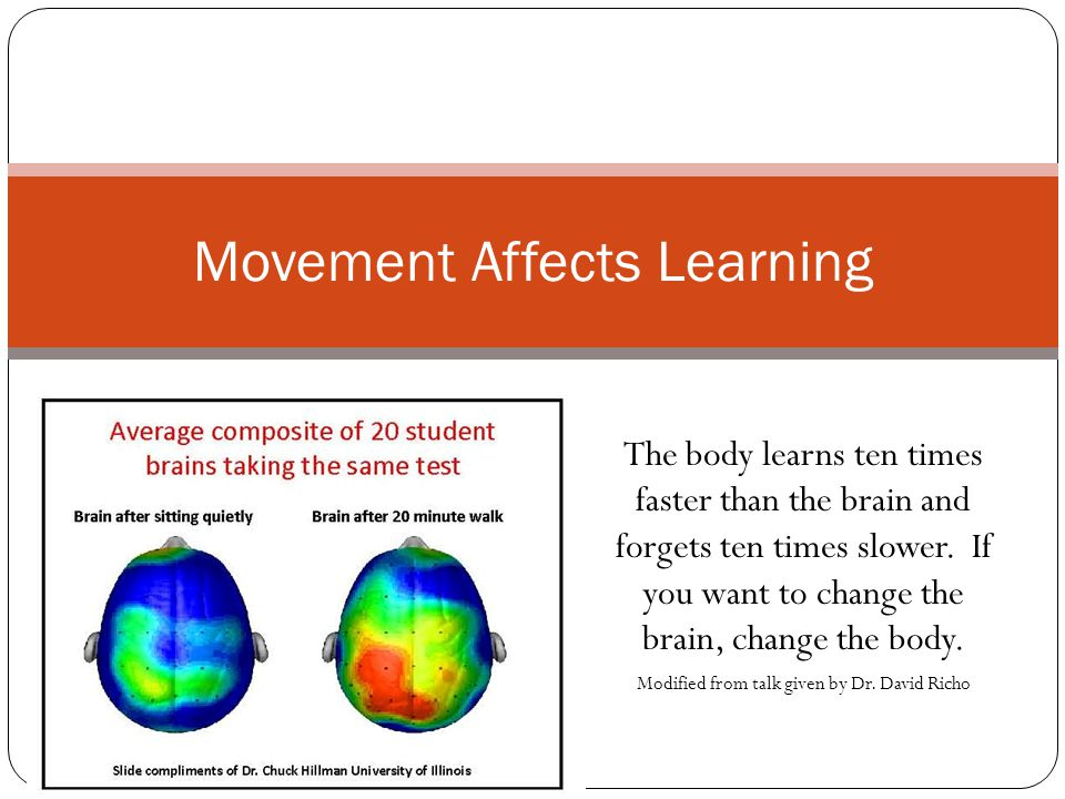 Movement Affects Learning