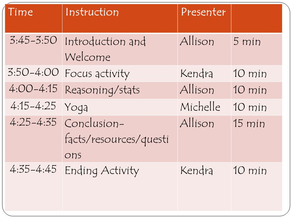 Time Instruction. Presenter. 3:45-3:50. Introduction and Welcome. Allison. 5 min. 3:50-4:00. Focus activity.