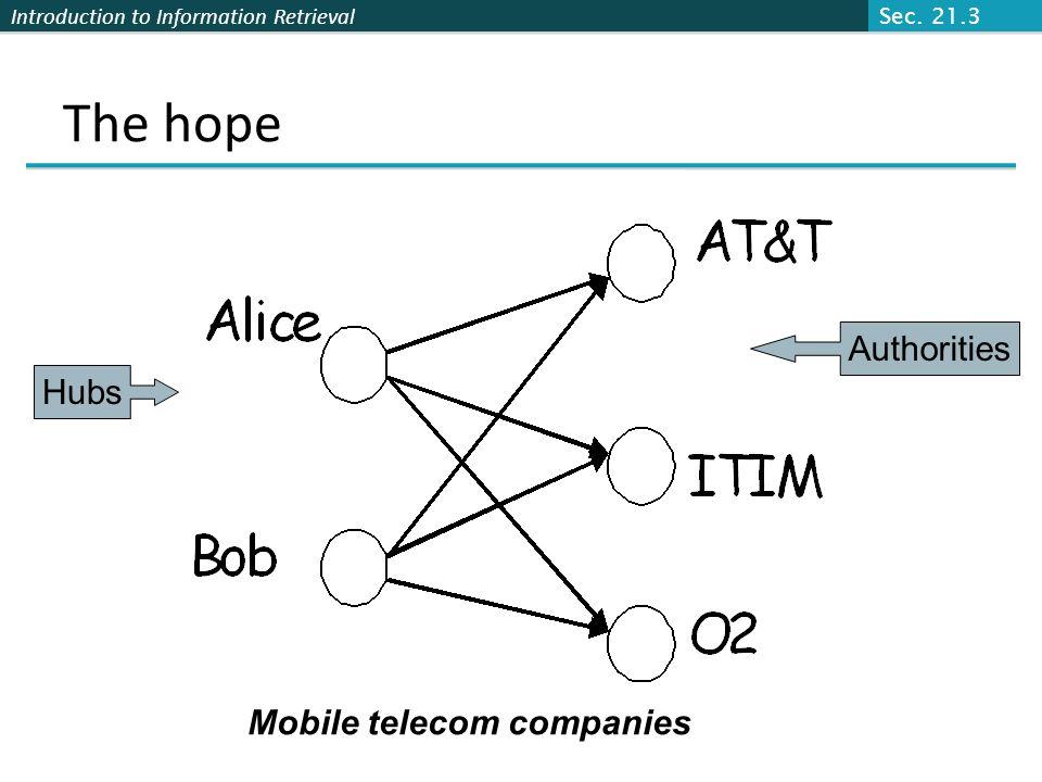 Mobile telecom companies