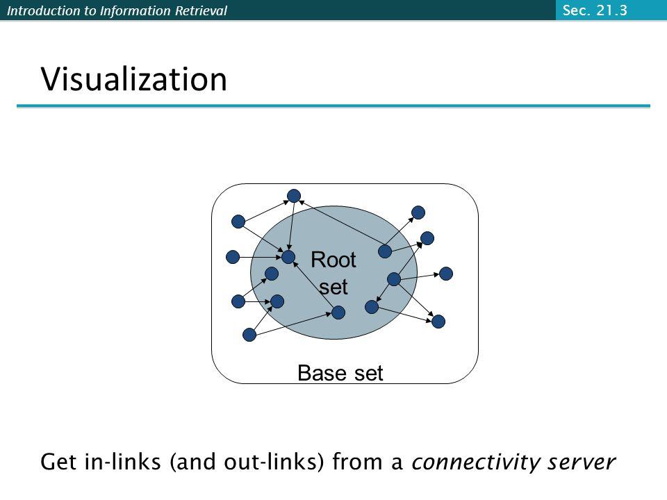 Visualization Root set Base set