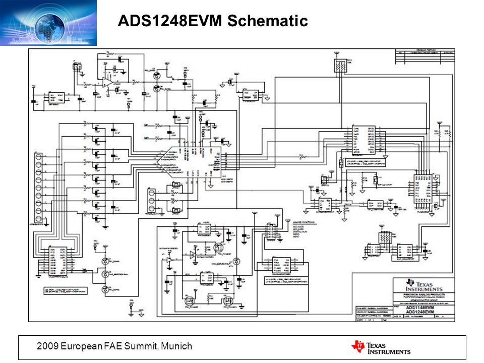ADS1248EVM Schematic 2009 European FAE Summit, Munich