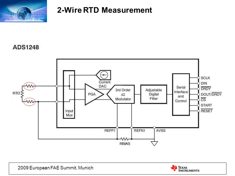 2-Wire RTD Measurement 2009 European FAE Summit, Munich