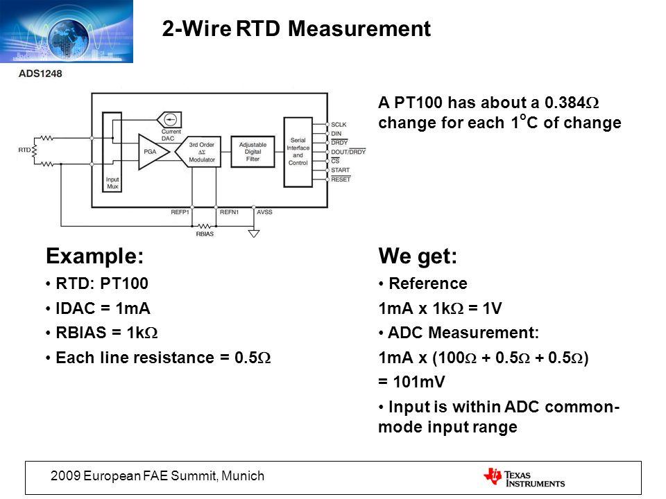 Example: RTD: PT100 IDAC = 1mA RBIAS = 1k Each line resistance = 0.5