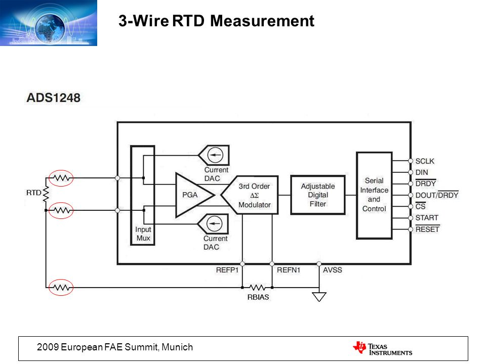 3-Wire RTD Measurement 2009 European FAE Summit, Munich
