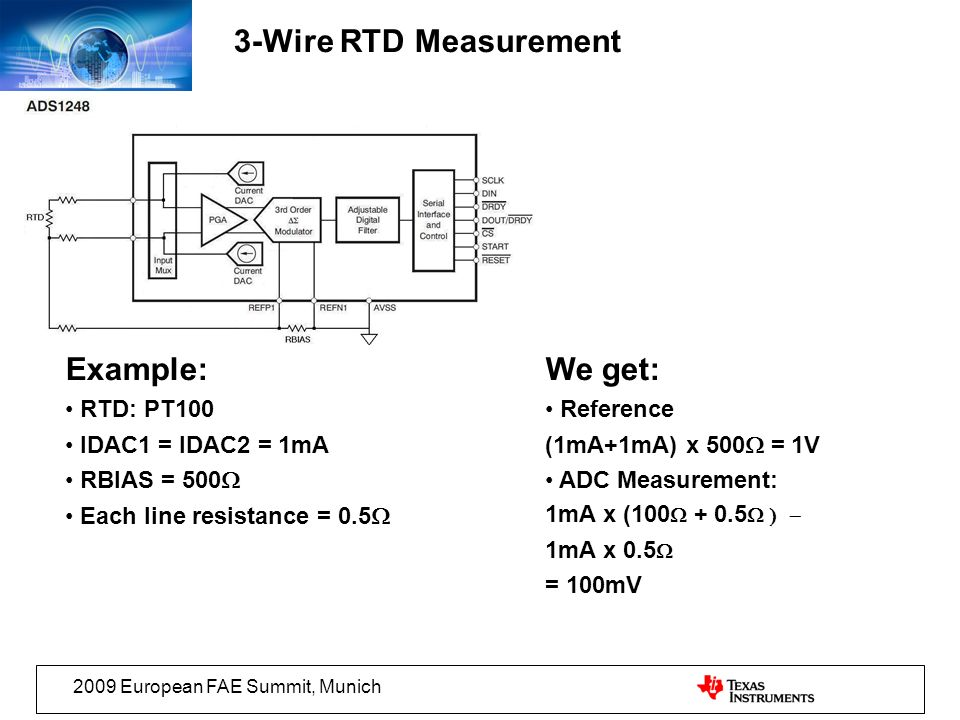 3-Wire RTD Measurement Example: We get: RTD: PT100 IDAC1 = IDAC2 = 1mA