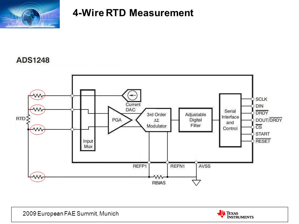 4-Wire RTD Measurement 2009 European FAE Summit, Munich