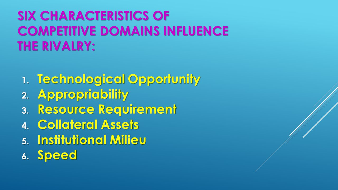 Six characteristics of competitive domains influence the rivalry: