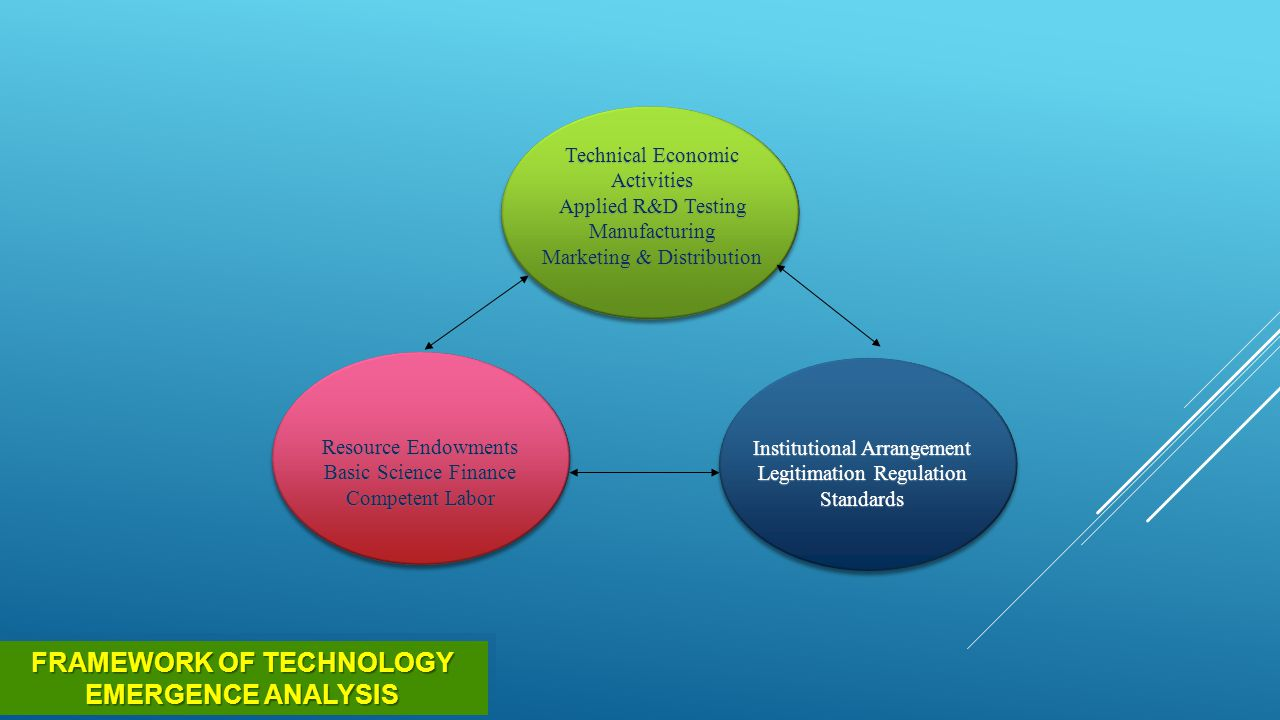 FRAMEWORK OF TECHNOLOGY EMERGENCE ANALYSIS