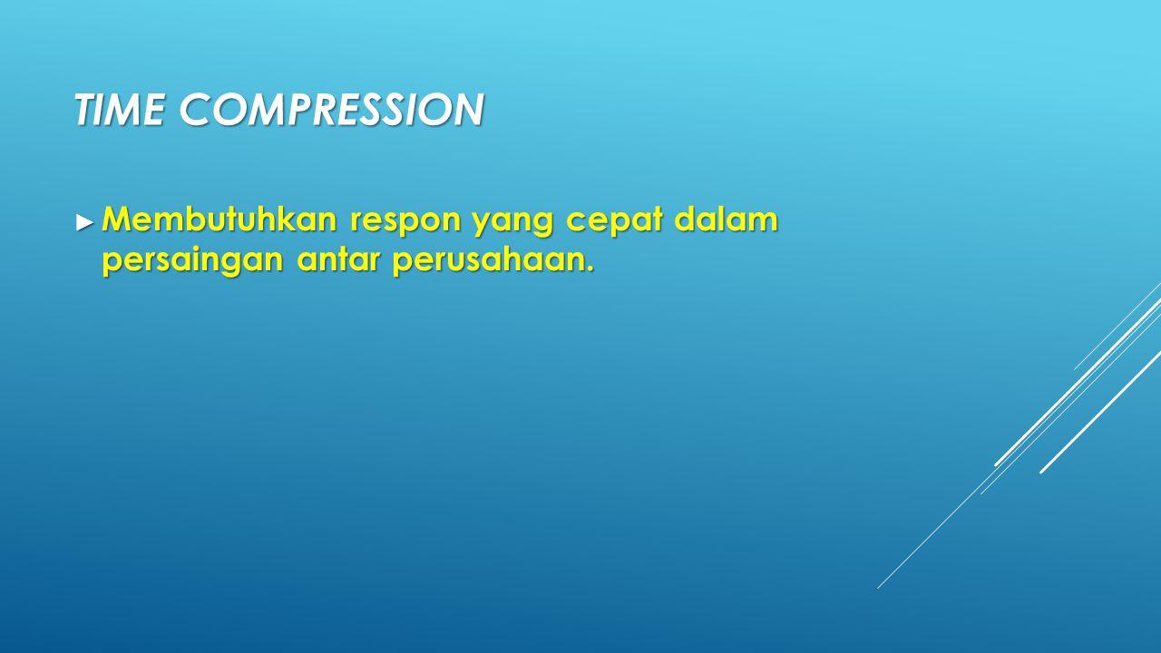 TIME COMPRESSION Membutuhkan respon yang cepat dalam persaingan antar perusahaan.