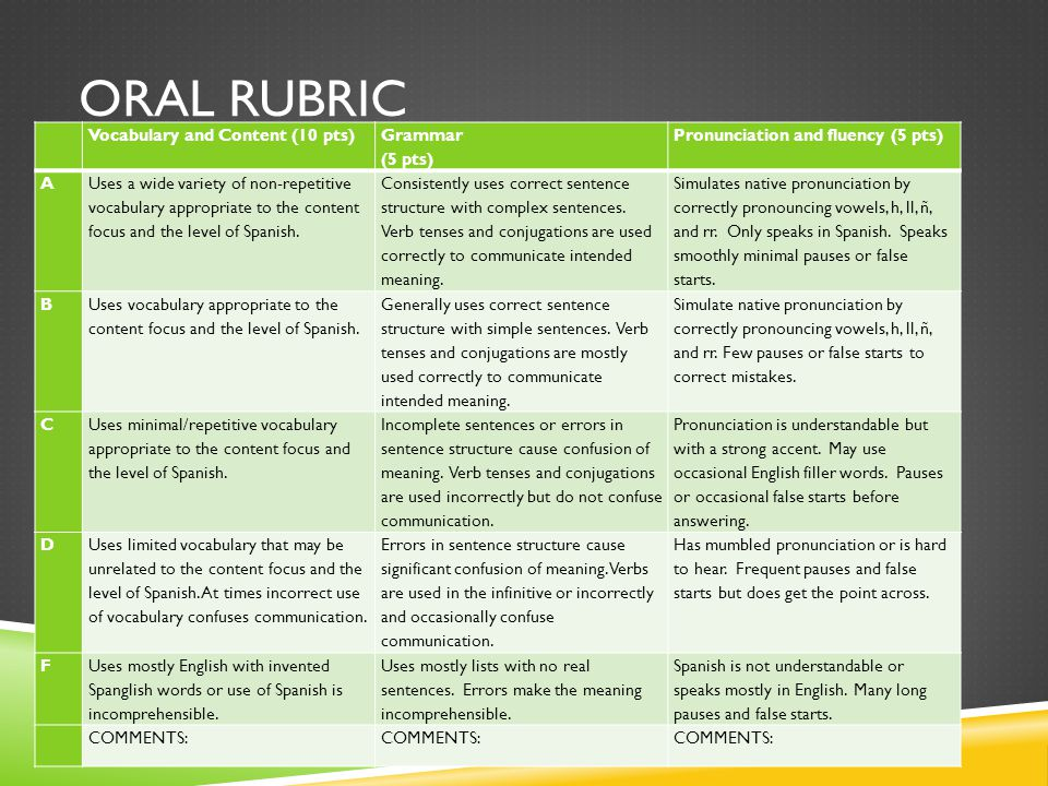 Oral rubric Vocabulary and Content (10 pts) Grammar (5 pts)