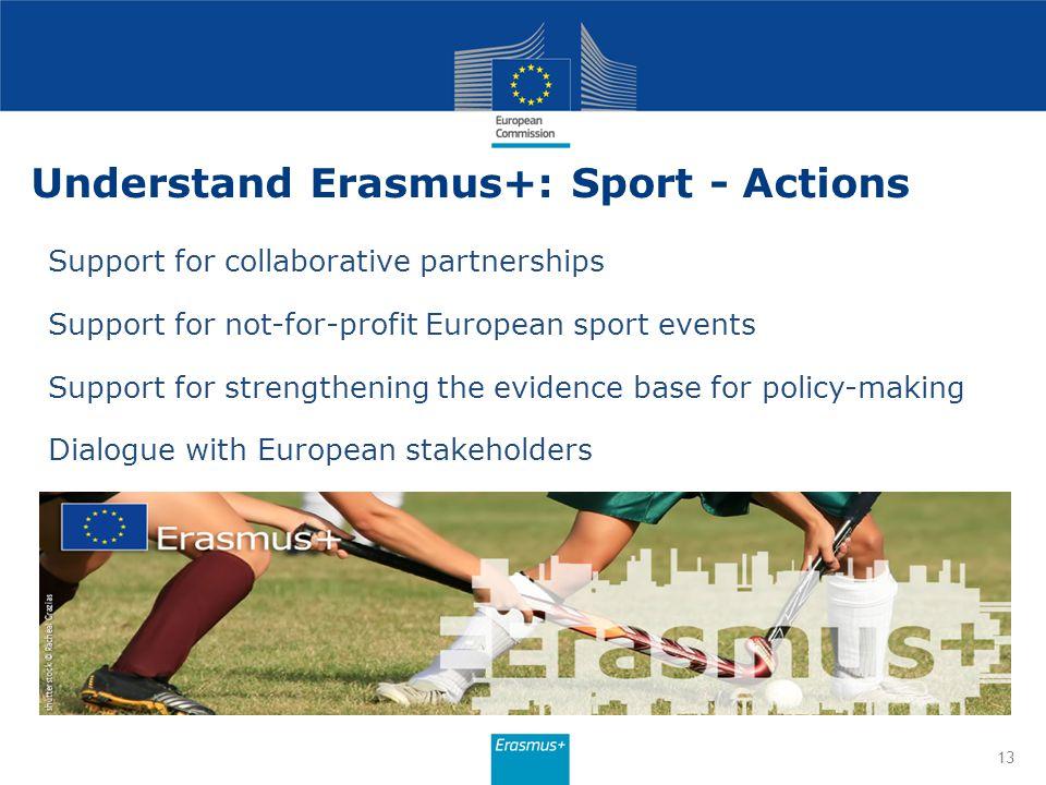 Understand Erasmus+: Sport - Actions