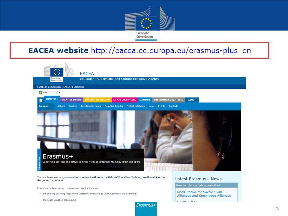 EACEA website http://eacea.ec.europa.eu/erasmus-plus_en
