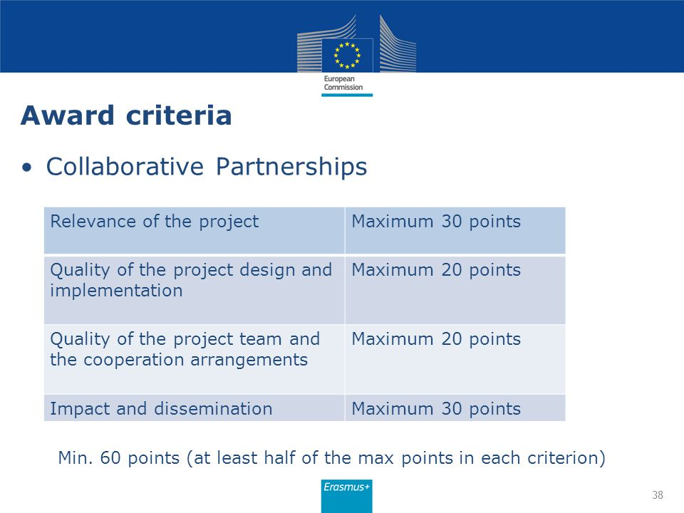 Award criteria Collaborative Partnerships Relevance of the project