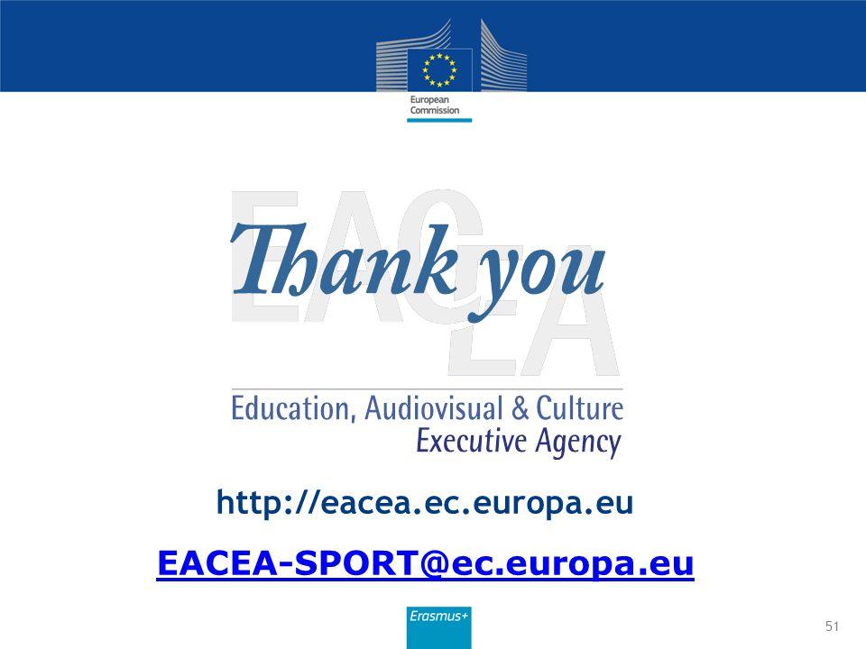 http://eacea.ec.europa.eu EACEA-SPORT@ec.europa.eu