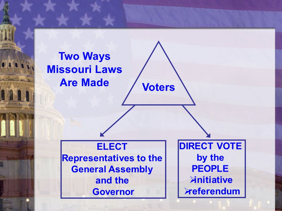 Two Ways Missouri Laws Are Made